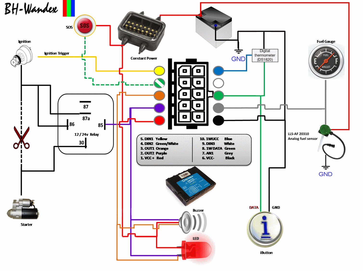 ca%C5%82o%C5%9B%C4%87 lokalizator samochodowy Basic Electrical Wiring Diagrams at bakdesigns.co